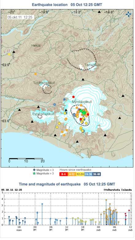 Vývoj aktivity sopky Katla v roce 2011 - přehled zemětřesení v říjnu 2011